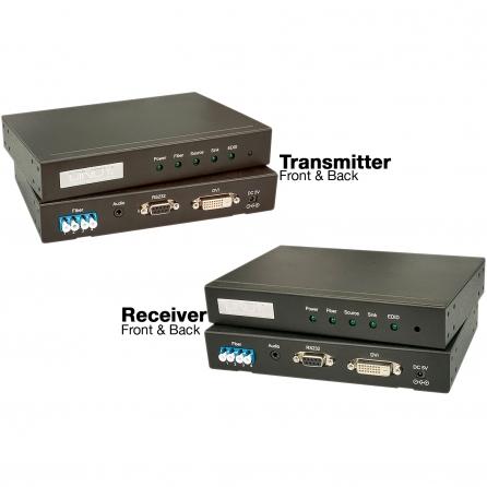 Extender DVI-D Dual Link su fibra ottica, 500m