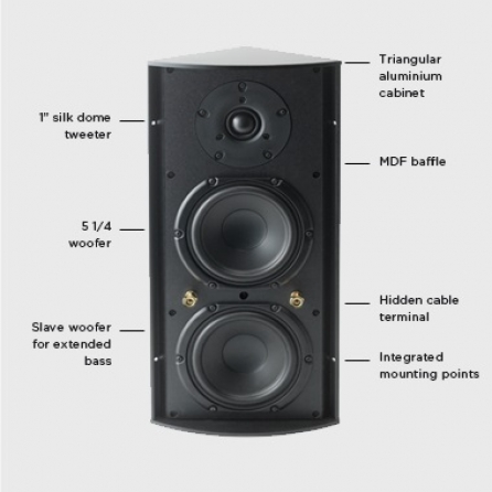 Diffusore ad angolo Cornered Audio C5W, 100W
