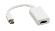 Adattatore Mini DisplayPort a HDMI Classic