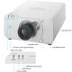 Videoproiettore Panasonic PT-DW530E